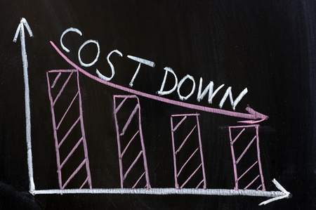 cost reduction: Chalk drawing - Cost down chart