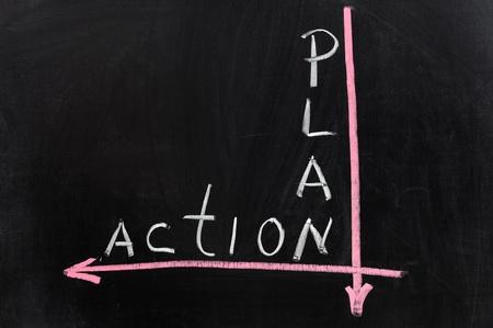 dessin craie: Dessin � la craie - Plan d'action pour