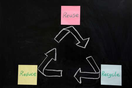 Dibujo de tiza - Reducir, reutilizar y reciclar Foto de archivo - 12701616