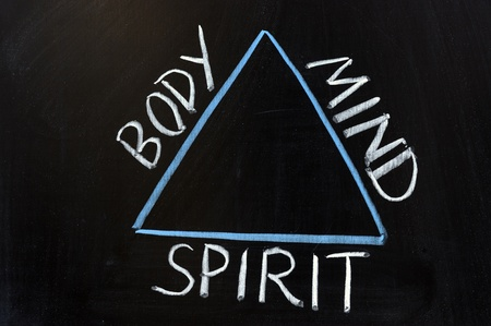 mind body soul: Chalk drawing - Relationship of body, mind and spirit
