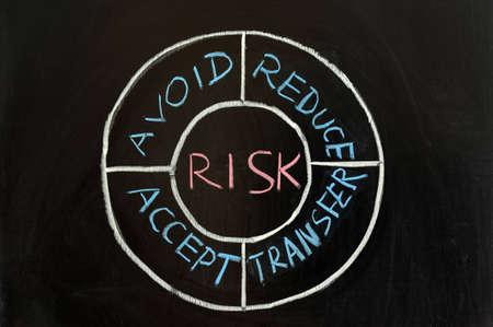 dessin craie: Dessin � la craie - Notion de risque