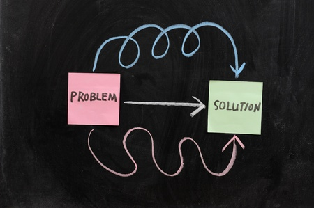 Chalk drawing - Solution of Problem photo