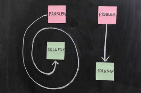 right ideas: Chalk drawing - Solution of Problem Stock Photo