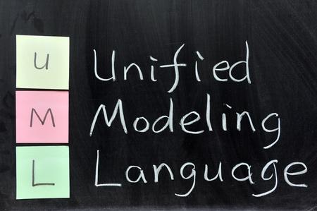 unified: Chalk drawing - UML, Unified Modeling Language
