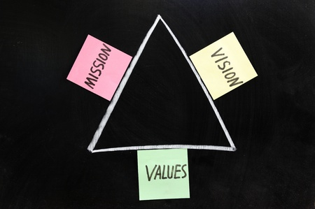 mision: Dibujo de tiza - Misi�n, visi�n y valores