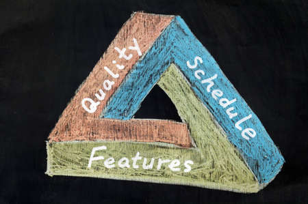 quality time: Chalk writing - Relationship between quality, schedule and features Stock Photo