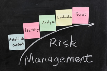 context: Chalk writing - Concept of risk management