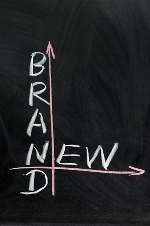 brand new: Brand new words written on blackboard