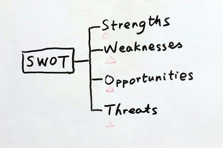 tactics: Chalkboard writing