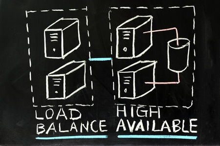 cluster: Load balance and high availability concept chalk drawing Stock Photo