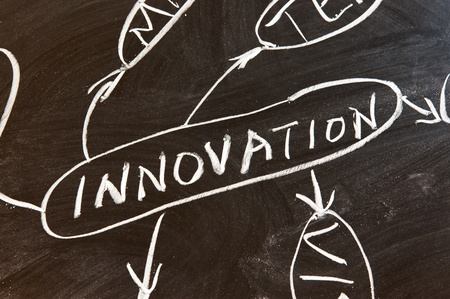 Innovation concept diagram drawn on chalkboard photo