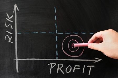 kwadrant: Ryzyko-Profit Wykres narysowany na tablicy Zdjęcie Seryjne