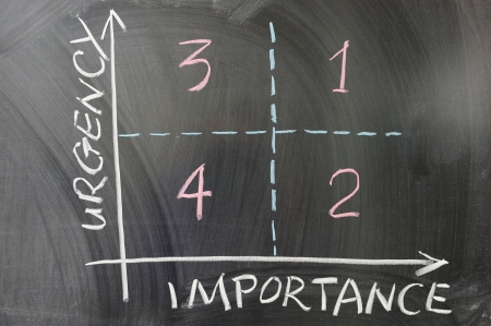 Urgency importance graph demonstrating the order of doing things drawn on the chalkboard Standard-Bild