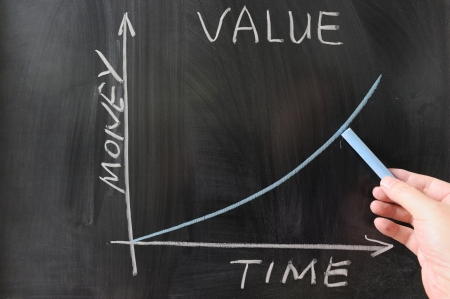 Time value of money graph drawn on the chalkboard with a hand holding a chalk photo