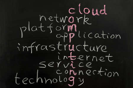 Cloud computing concept words written on the chalkboard photo