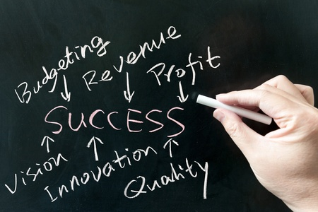 Success of business concept words on blackboard photo