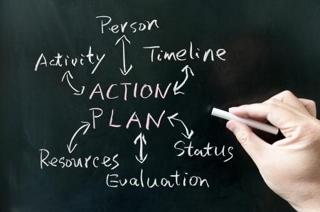 plan de accion: Mano de acción escrito carta concepto del plan en la pizarra
