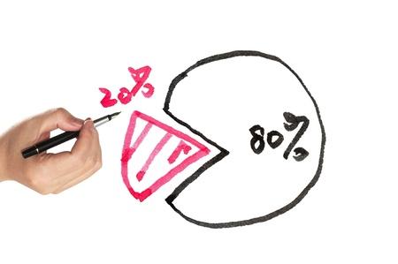 80: Pie chart of eighty twenty rule drawn on white paper