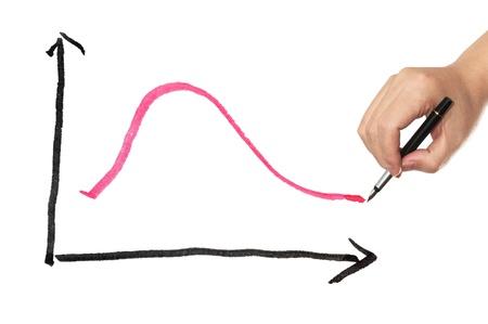 白い紙の上に描画されたビジネス曲線