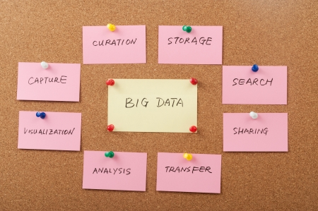 capture: Big data concept words pinned on cork board Stock Photo