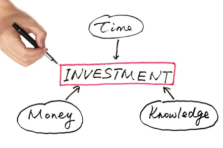 conceptional: Investment conceptional diagram drawn on white board Stock Photo