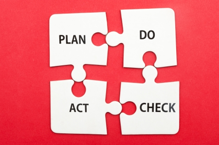 Business workflow concept of plan, do, check and act photo