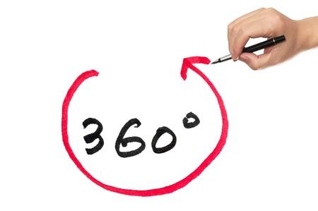 ホワイト ボードに描かれた 360 度図