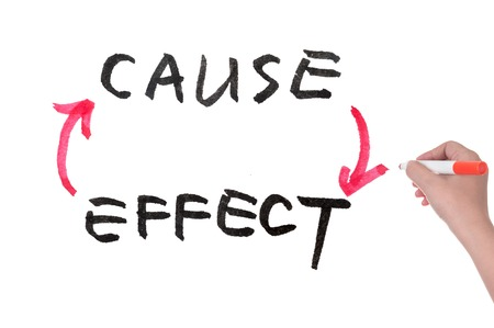 cause: Cause and effect concept diagram on white board