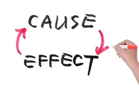 oorzaken: Oorzaak en gevolg-concept diagram op een witte boord