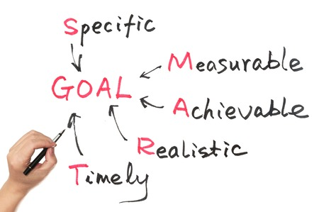 education goals: Goal setting concept diagram on white board