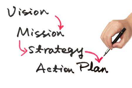 plan de accion: Concepto de negocio de la visi�n, la misi�n, la estrategia y plan de acci�n de diagrama de flujo