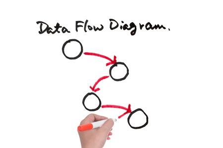 dataflow: Data flow diagram drawn on white board Stock Photo