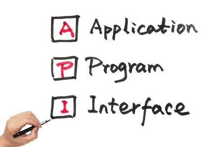 API - アプリケーション プログラム インターフェイスの紙に書かれた言葉 写真素材
