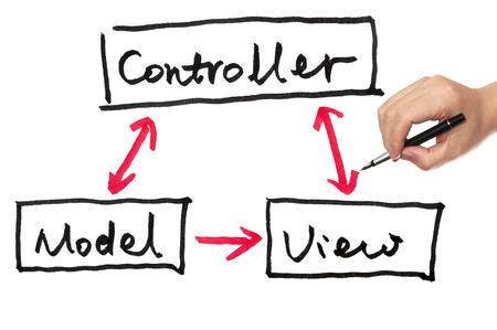convert: Model, view and controller diagram drawn on paper