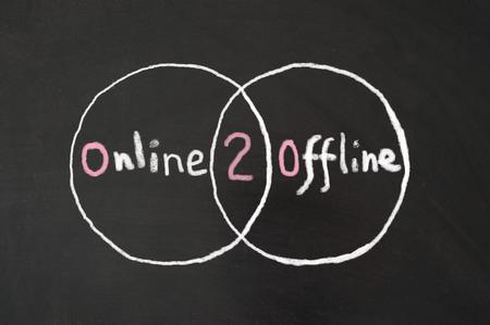 Online 2 Offline words written on blackboard using chalk
