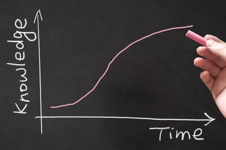 Learning curve drawn on the blackboard using chalk Foto de archivo
