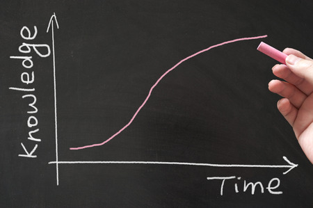 Learning curve drawn on the blackboard using chalk Archivio Fotografico