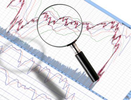 株価チャートでの拡大鏡のズームのイメージ
