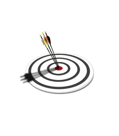 targetting: bulls eye