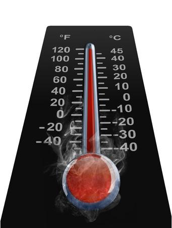 高温で温度計
