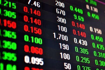 Stock Market Data on Computer Screen photo