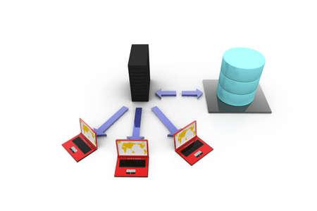 meshwork: Server - Database Concept