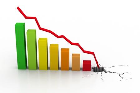 derrumbe: colapso de negocio