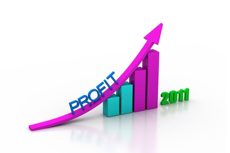 profit growth of year in white background  photo