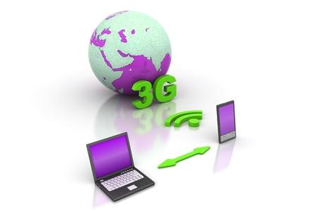 3g: online through 3G modem mobile