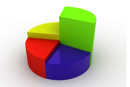 3d rendering of pie graph in isolated background photo