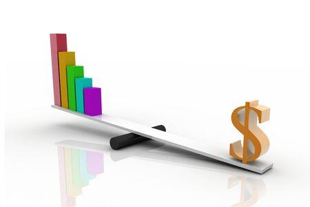 balancing: Dollar balancing Graph