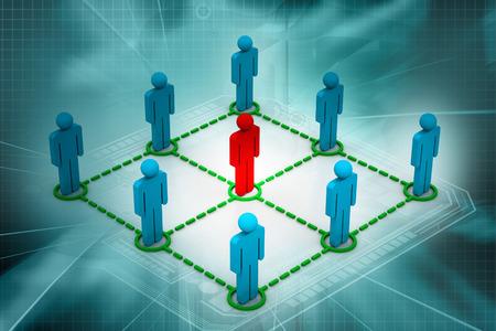 e recruitment: Business network