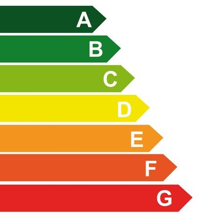 Energie-Klasse Energieberatung Balkendiagramm Wirkungsgrad Elektrogeräte verbrauchen Umfeld