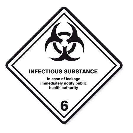 Hazardous substances signs icon flammable skull radioactive hazard corrosive Stock Vector - 14380109